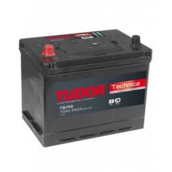 bateria-tudor-technica-tb705-70ah