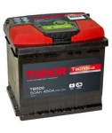 TUDOR TB500