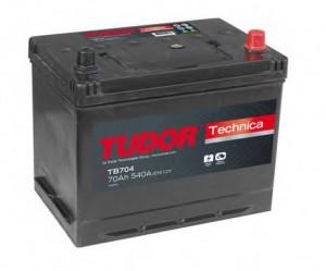 TUDOR TB704